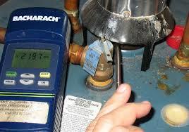 Carbon Monoxide Testing in Athens